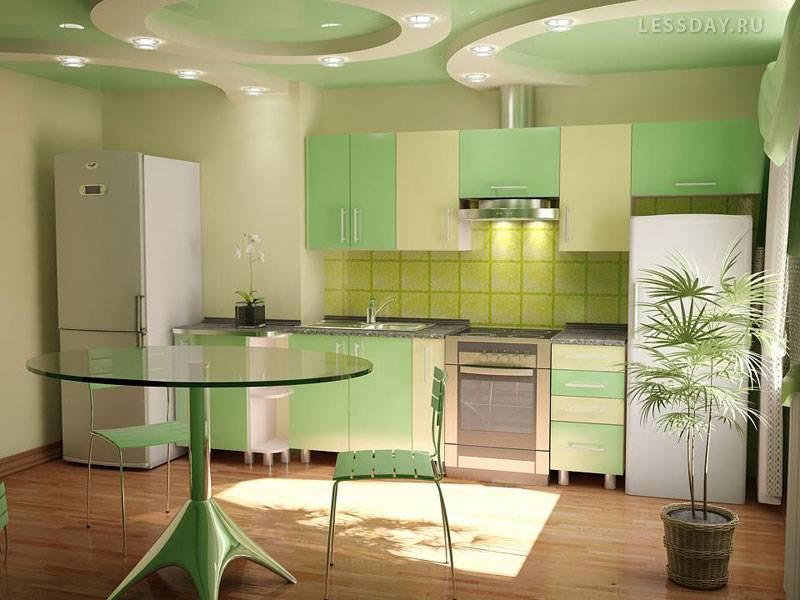 Как выбрать цвет кухни?