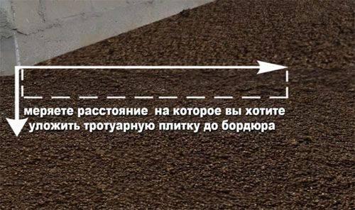 Тротуарная плитка – технология изготовления в домашних условиях, от раствора до сметы