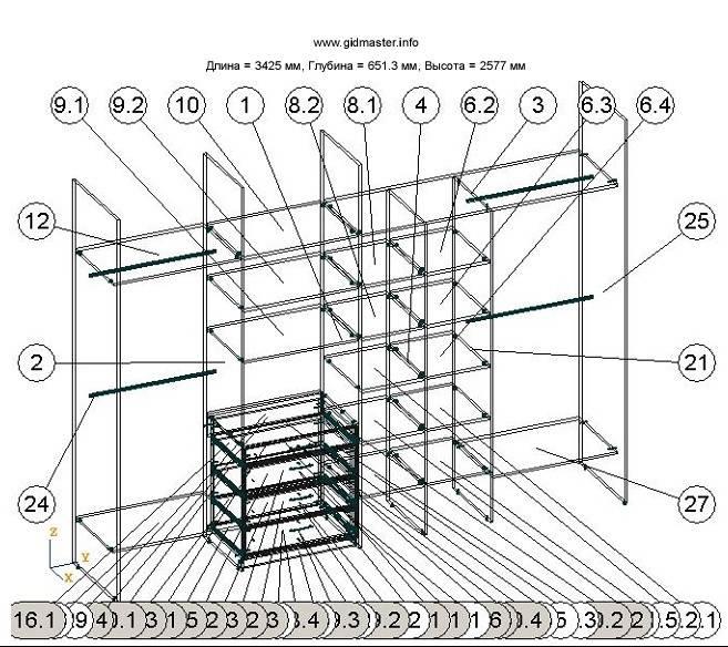 Гардеробная своими руками - этапы работы, дизайн и особенности создания