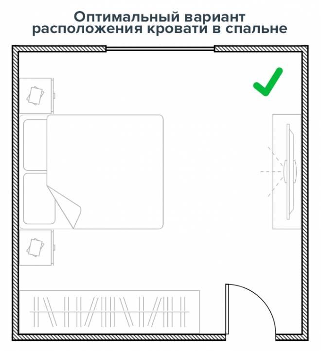 Спальня по фен-шуй: правила расположения кровати и предметов интерьера по сторонам света (150 фото новинок дизайна)