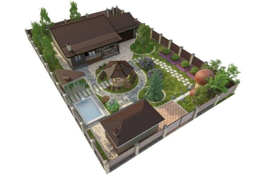 Планировка участка 15 соток прямоугольной формы под строительство: схема, варианты с домом, баней и хозпостройками, ландшафтный дизайн  - 27 фото
