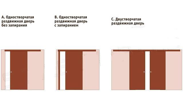 Двери для шкафа купе: 125 фото использования современного шкафа в разных стилях