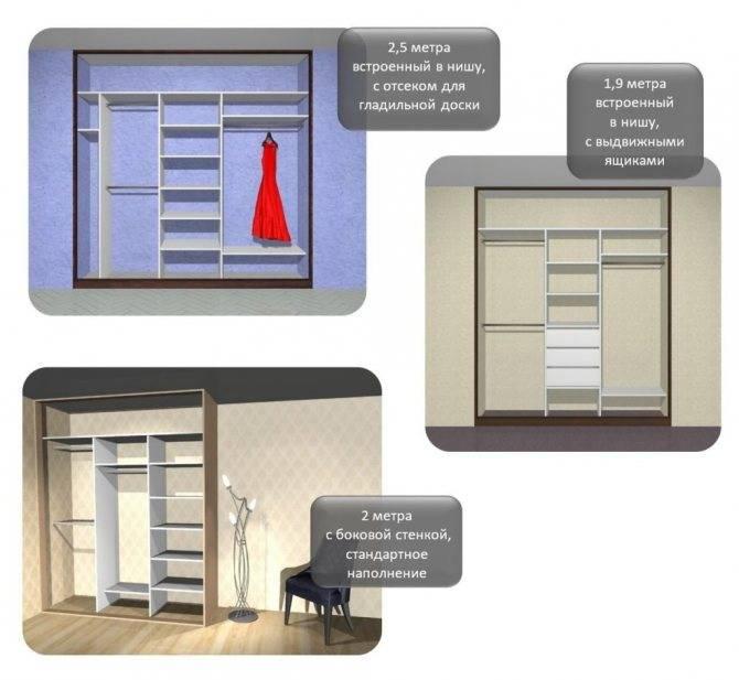 Наполнение шкафа-купе, расположение элементов, габариты, зонирование