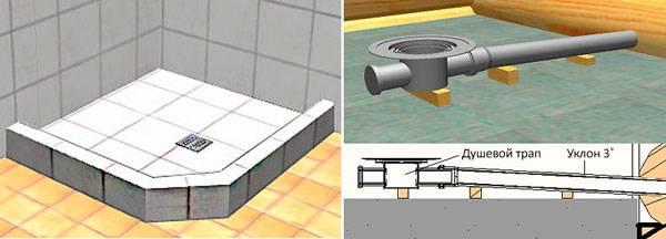 Трап для душа в полу под плитку: современное решение для ванной комнаты – советы по ремонту