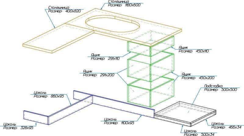 Какая оптимальная ширина и высота кухонной столешницы? оптимальные размеры