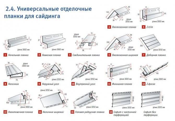 Размеры сайдинга: длина и ширина материала