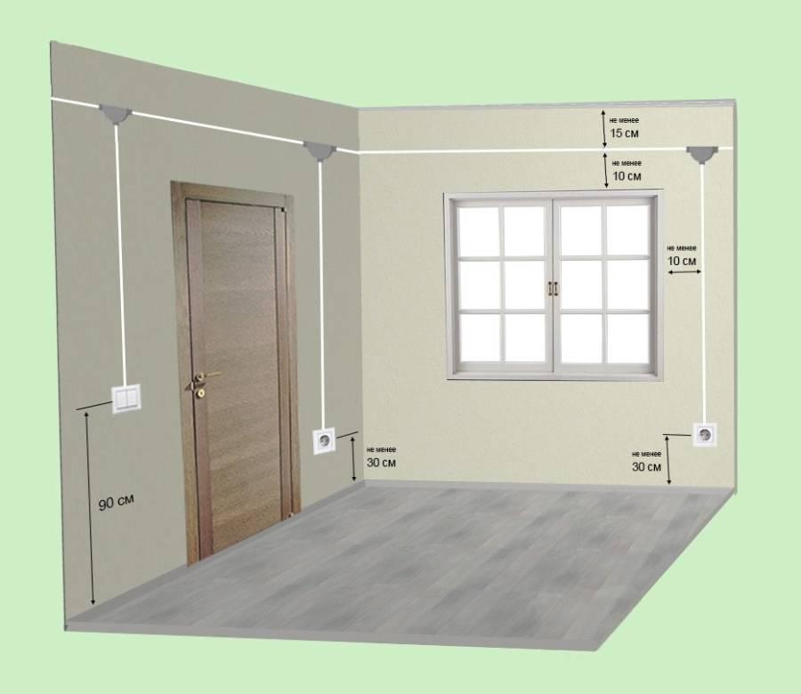 Расположение розеток в спальне. как правильно разместить розетки и выключатели в спальне