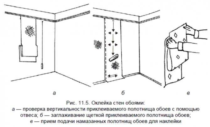 """Учебная статья: """"пластиковые уголки на обои: как их использовать максимально эффективно"""""""