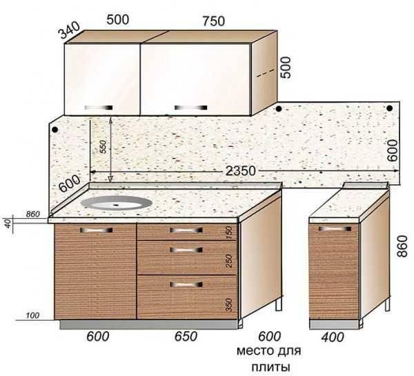 Какой ширины должна быть столешница для кухни?