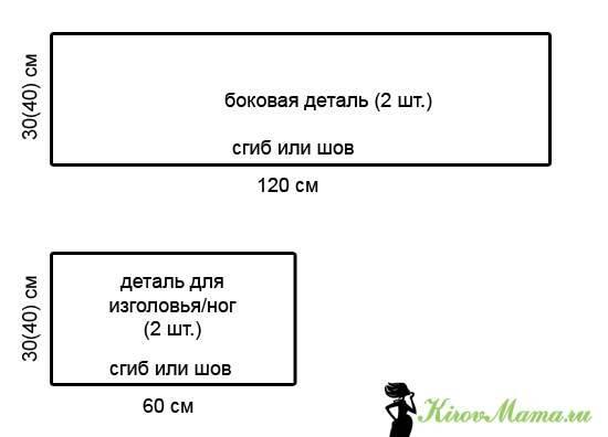 Бортики в кроватку для новорожденных: наши инструкции | для детской | mattrasik.ru