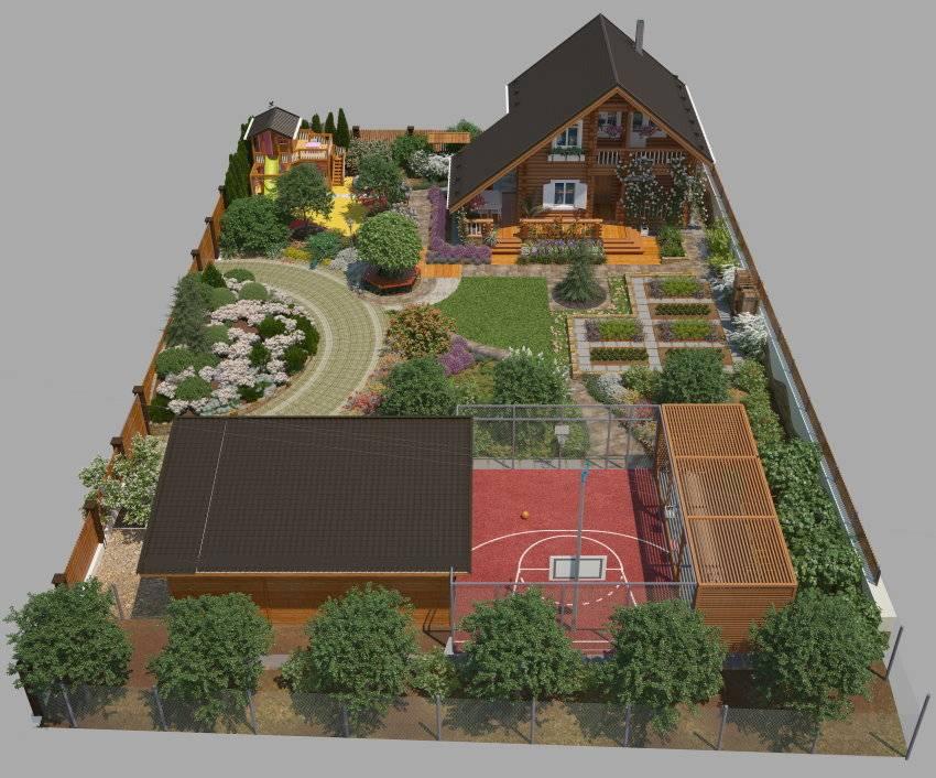 Планировка дачного участка 8 соток: примеры зонирования площади — sad-fialok.ru — про сад и цветы
