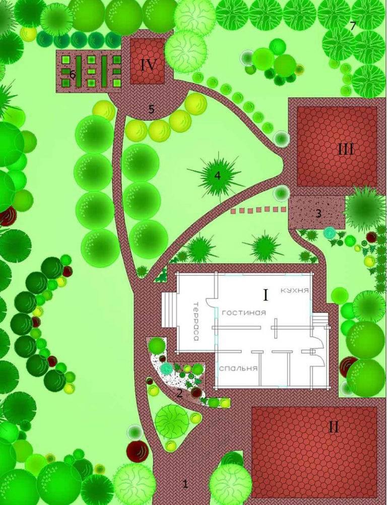 Планировка участка: лучшие варианты, схемы, зонирование и идеи дизайна участкаварианты планировки и дизайна