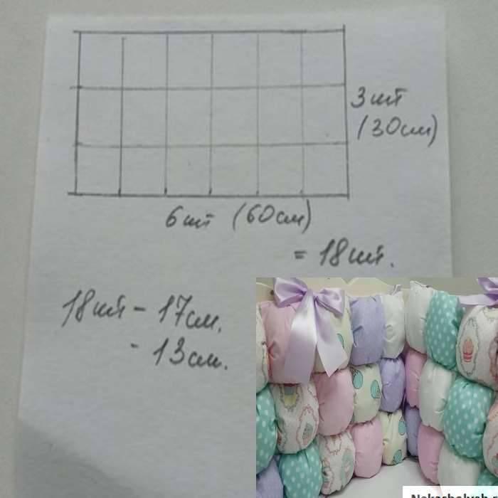 Как сшить бампер в кроватку для новорожденных своими руками