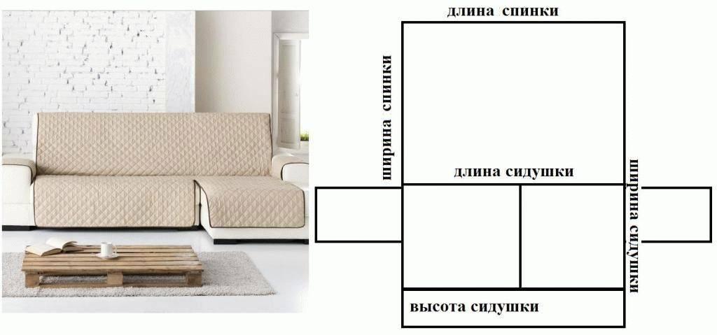 Накидки на мягкую мебель: как правильно выбрать и можно ли сделать своими руками