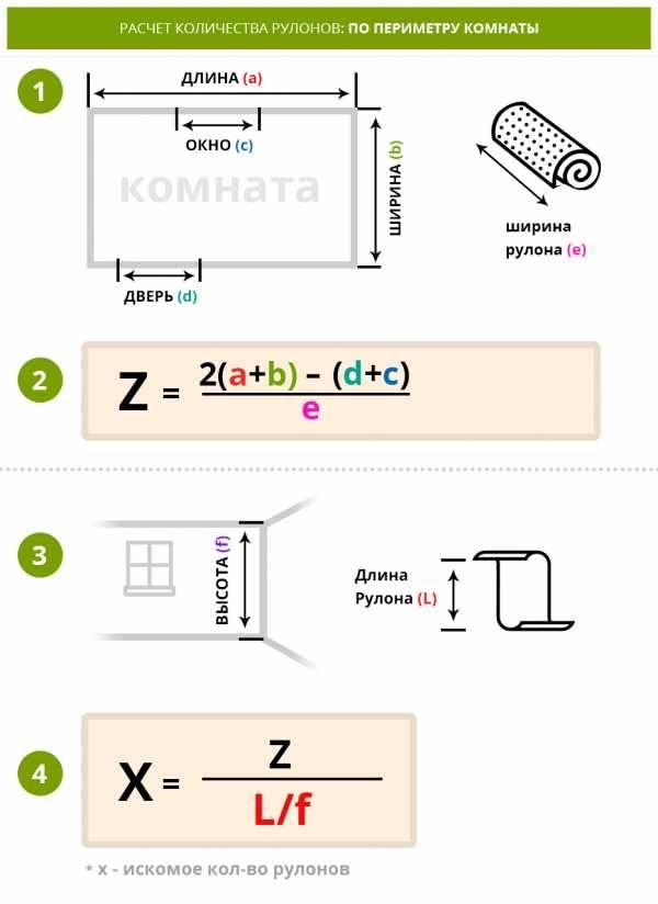 Сколько метров в рулоне обоев шириной 1 метр: размеры, ширина стандартная для стен, длина метрового рулона, 50 см в одном рулоне, широкие, м2, фото,1 м, обозначения, площадь