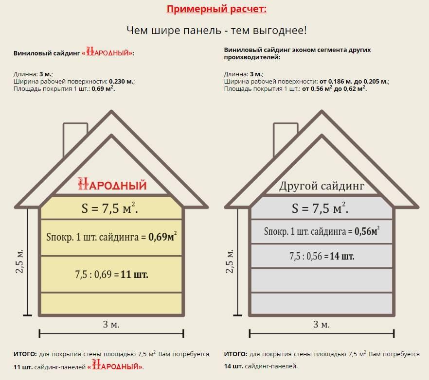 Калькулятор расчета количества сайдинг-панелей на фасад - с необходимыми пояснениями