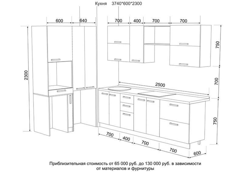 Размеры столешницы для кухни: приоритет эргономичности и рациональности