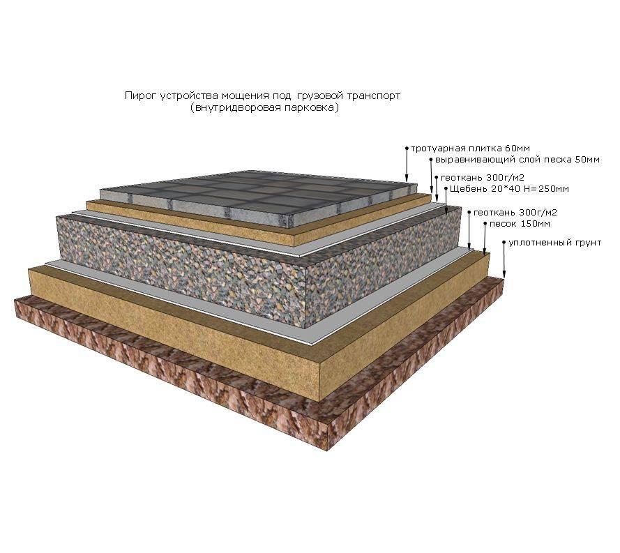 Технология изготовления тротуарной плитки своими руками: как сделать в домашних условиях?