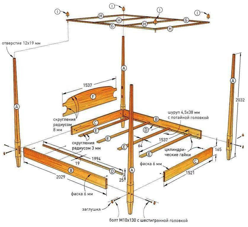 Кровать своими руками из дерева: детали и чертежи, фото, сборка