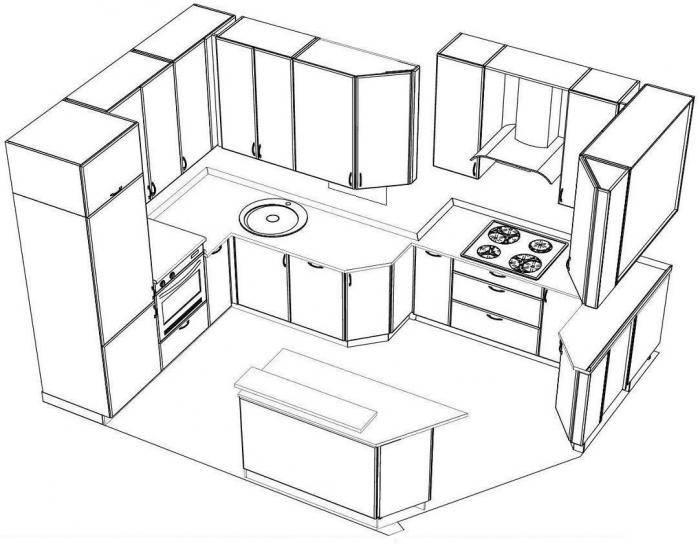 Кухня в частном доме: современные варианты планировки и идеи как оформить кухню правильно (100 фото и видео)
