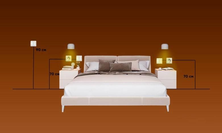 Бра в спальню: современные модели, тонкости установки и идеи применения (100 фото)