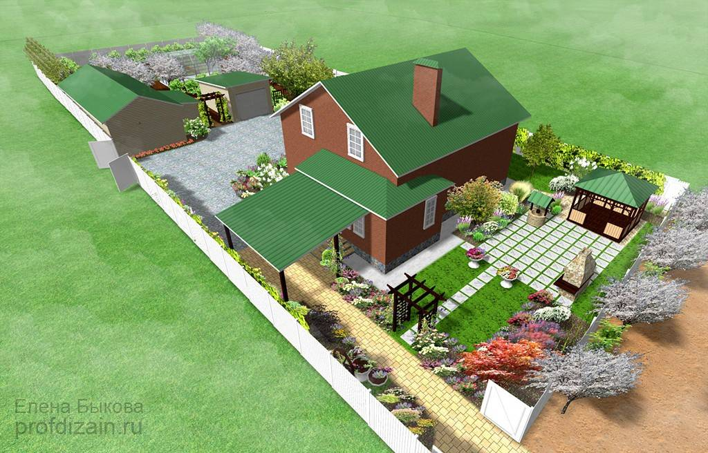 Планировка участка: 140 фото, видео и схемы планирования сада и огорода