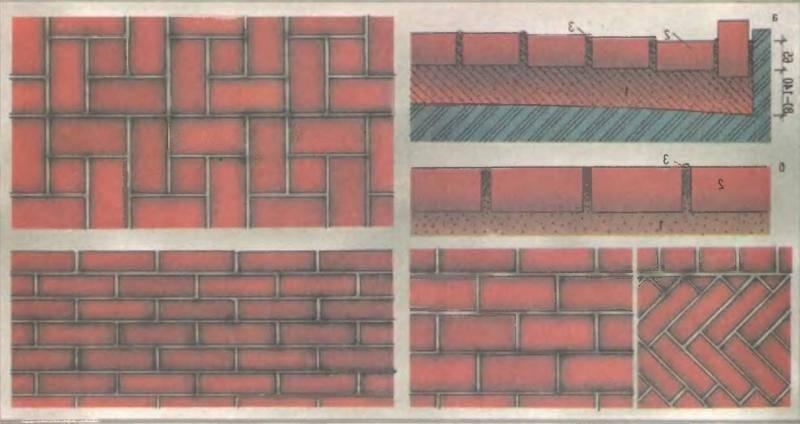 Как сделать имитацию кирпичной кладки на стене в домашних условиях