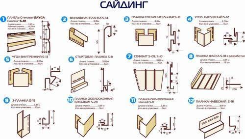 Расчет сайдинга и комплектующих для обшивки дома