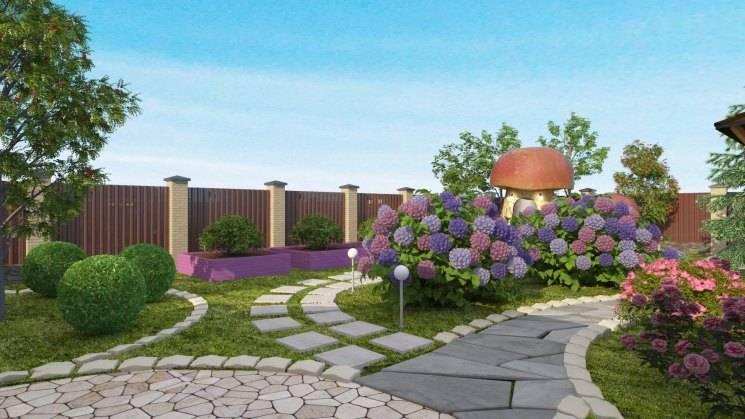 Озеленение участка (71 фото): проекты озеленения территории загородного дома, посадка декоративных морозостойких кустарников и других растений
