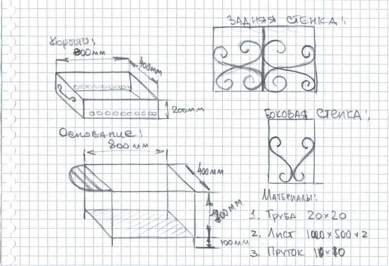 Мангал своими руками: разновидности конструкций и размеров, поэтапная инструкция как сделать своими руками (фото + видео)