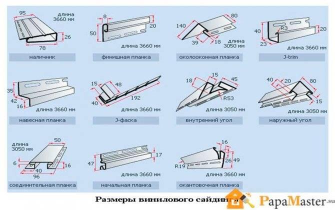 Калькулятор расчета сайдинга и фасадных панелей