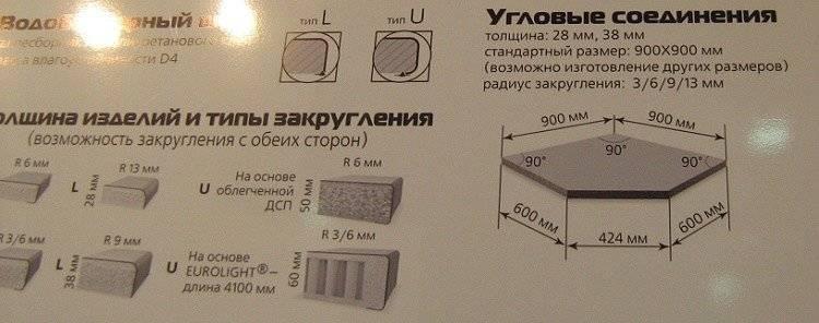 Какой толщины выбрать столешницу для кухни? - мебель своими руками