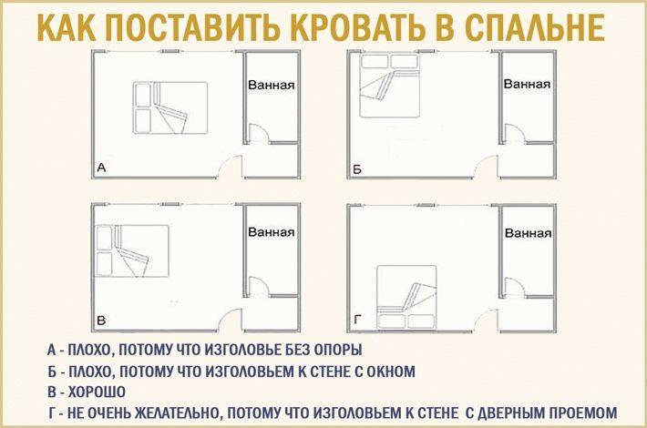 Фен-шуй в спальне. спальня по фен-шуй: правила расположения кроватей, зеркал и картин