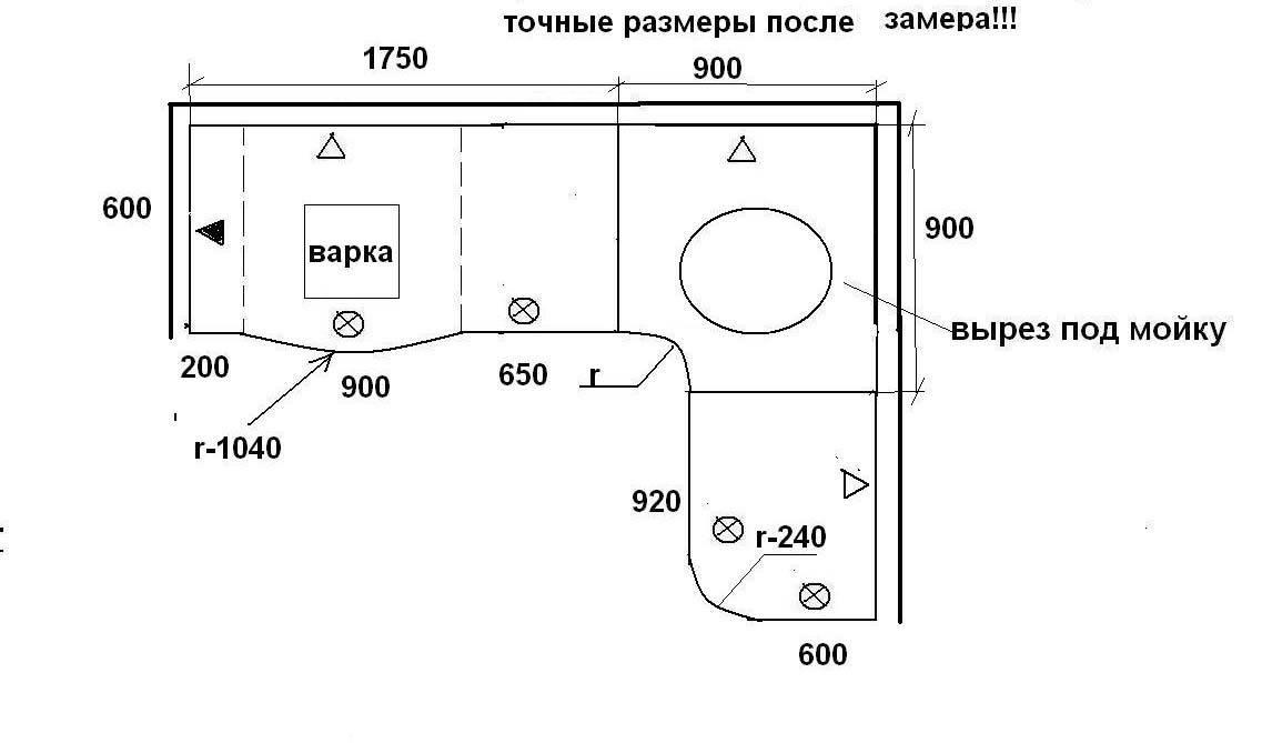 Толщина столешницы для кухни (32 фото): обзор тонких влагостойких столешниц толщиной 28 и 38 мм. как правильно выбрать толщину?