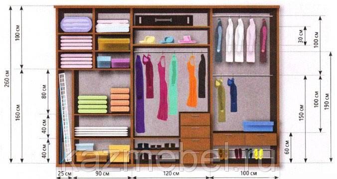 Правильное наполнение шкафа-купе для прихожей (коридора)