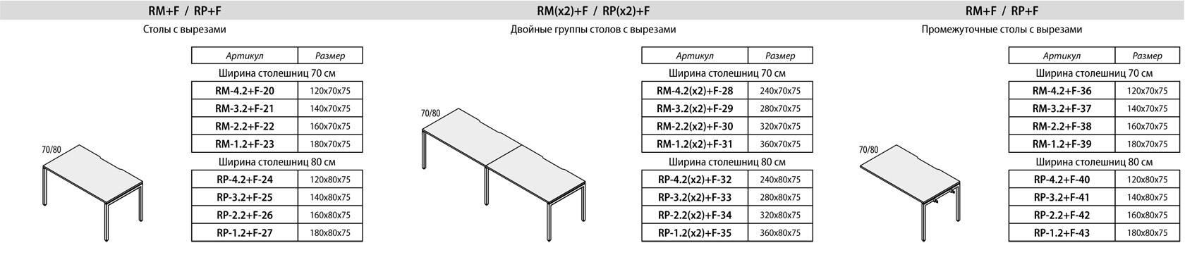 Высота столешницы на кухне (26 фото): стандартное расстояние от пола до столешницы кухонного гарнитура. какой должна быть оптимальная высота стола?