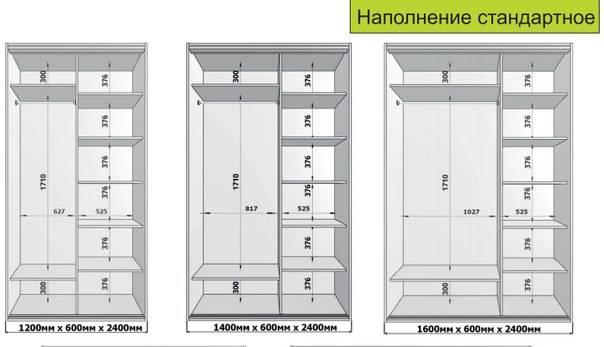 Шкаф купе в прихожую: идеи дизайнов и наполнения, фото примеры