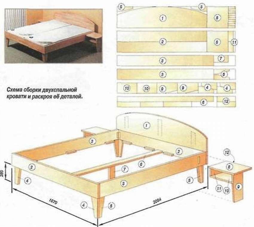 Кровать своими руками: виды конструкций, материалы изготовления, идеи дизайна + поэтапная инструкция по работе своими руками