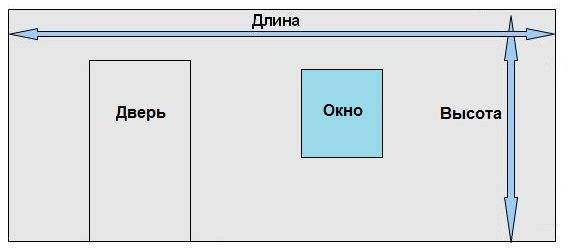 Как вычислить, сколько метров в рулоне обоев шириной 1 метр