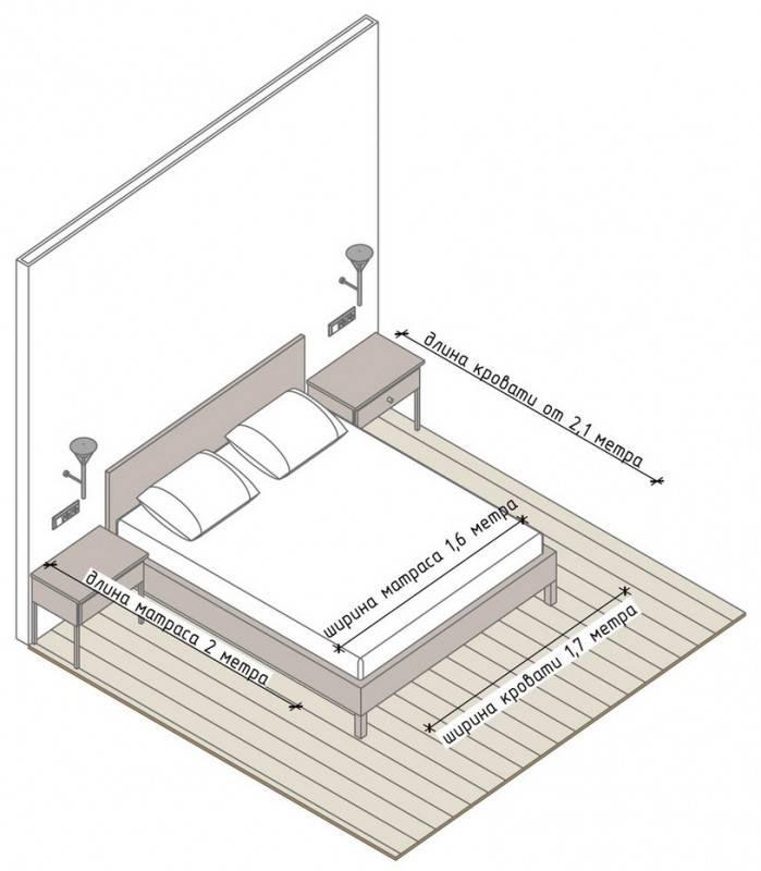 Бра над кроватью в спальне: правильный выбор и виды, подроб ламп и особенности светильников