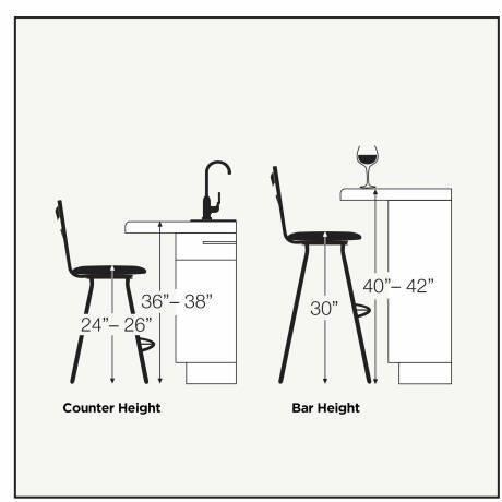 Барная стойка в интерьере кухни • мебель и декор барная стойка для кухни