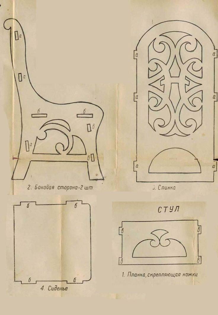Поделки из фанеры — подробный мастер-класс как изготовить классные фанерные поделки