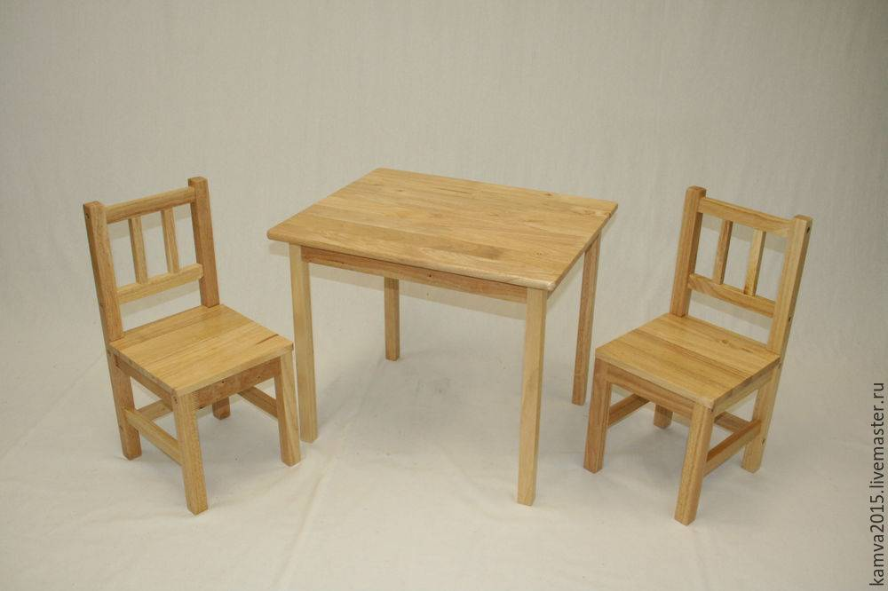 Как сделать детский стульчик своими руками: чертежи, размеры, схемы из дерева, столик из фанеры