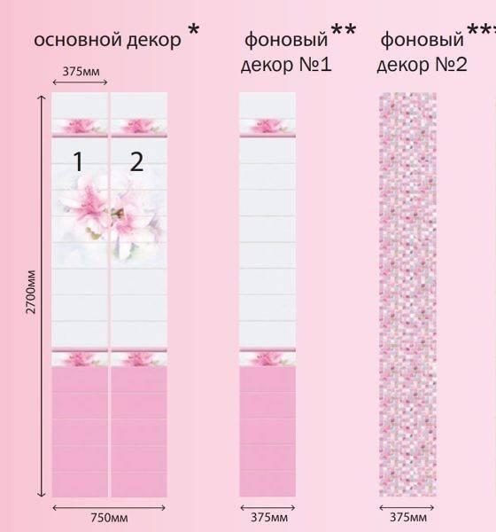 Размеры пвх панелей – стандарты