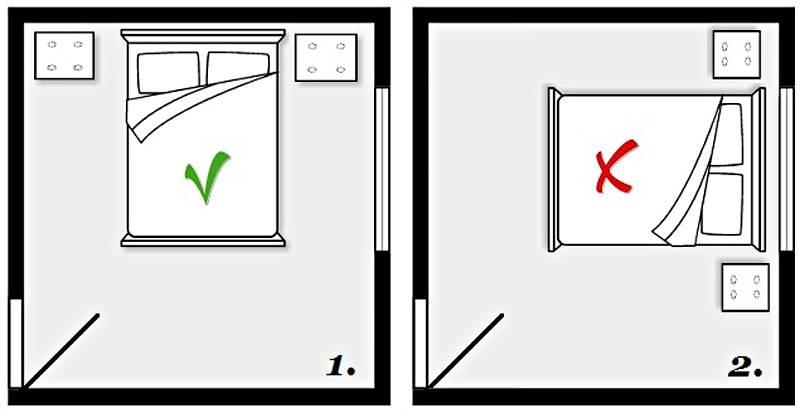 Спальня по фен-шуй (150 фото): правила по созданию дизайна и расположению мебели в спальне