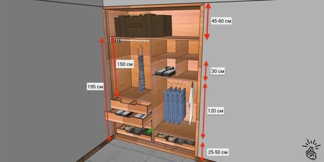 Мини-гардеробная 2 кв. м: планировка пространства и дизайн