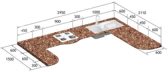 Какую выбрать столешницу для кухни 2021: размеры, материалы, советы