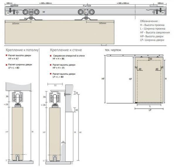 Инструкция по сборке и установке раздвижных межкомнатных дверей