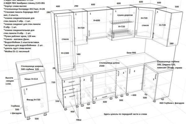 Высота столешницы на кухне от пола - как правильно подобрать высоту