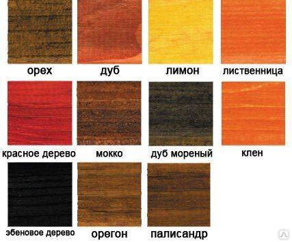 Морилка для дерева: виды, цены и покраска [пошагово]